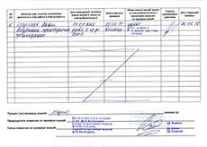 образец заявления на получение допуска по электробезопасности